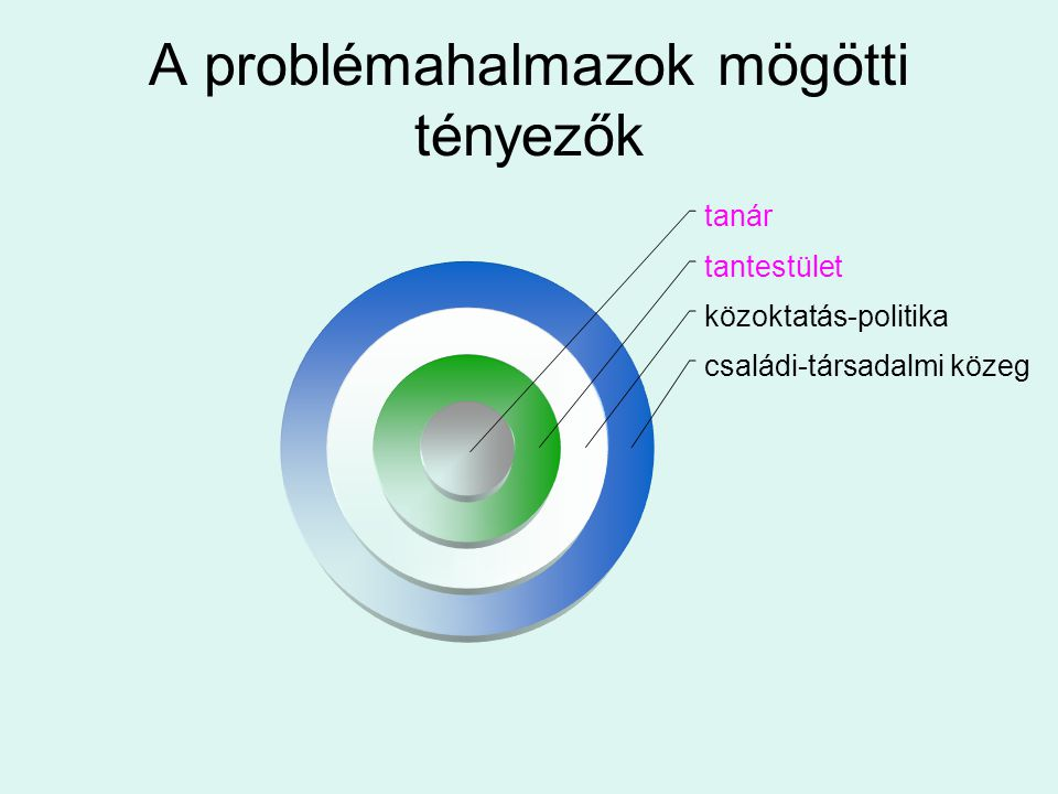 A problémahalmazok mögötti tényezők