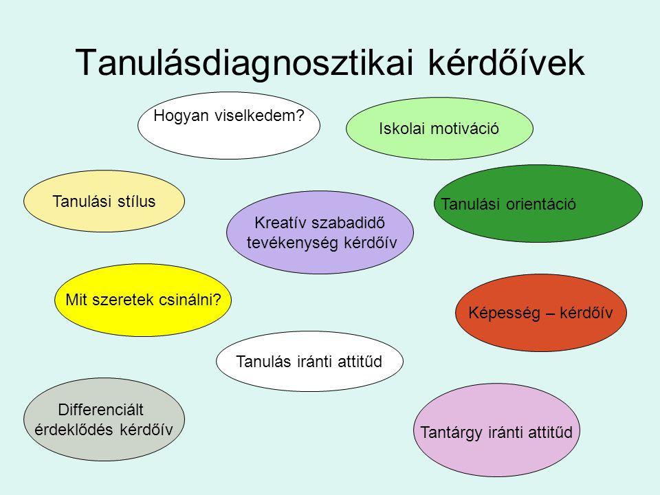 Tanulásdiagnosztikai kérdőívek