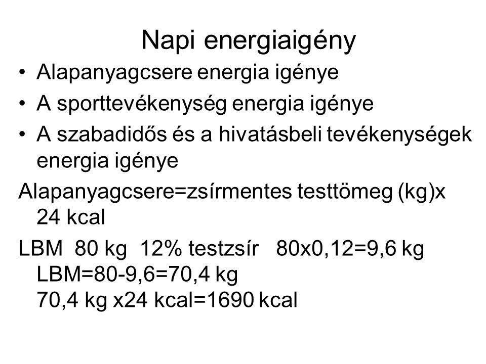 Napi energiaigény Alapanyagcsere energia igénye
