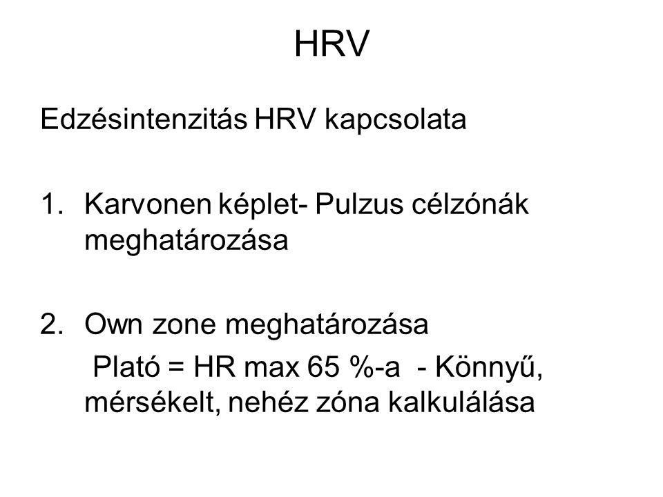 HRV Edzésintenzitás HRV kapcsolata