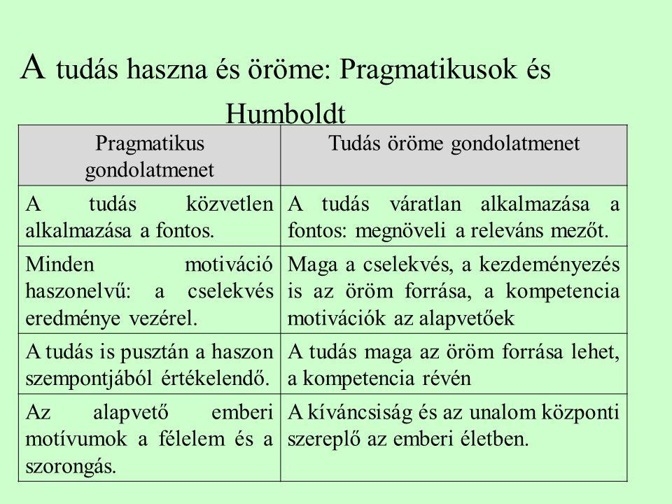 A tudás haszna és öröme: Pragmatikusok és Humboldt