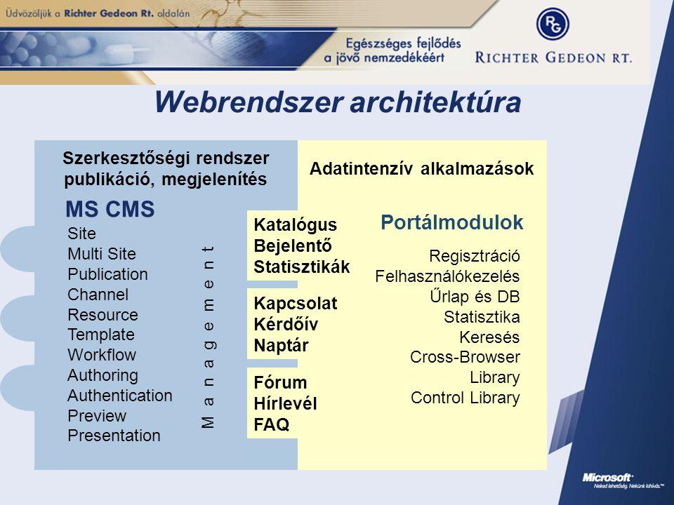 Webrendszer architektúra