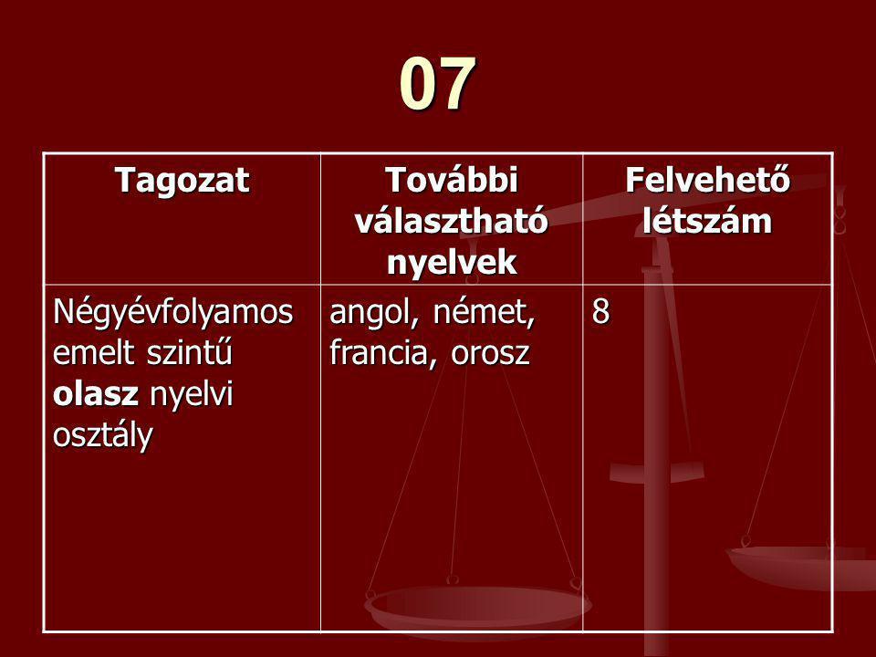 További választható nyelvek