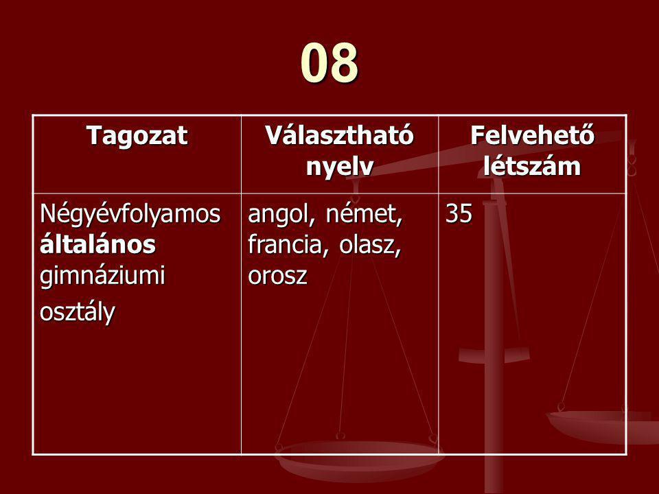 08 Tagozat Választható nyelv Felvehető létszám