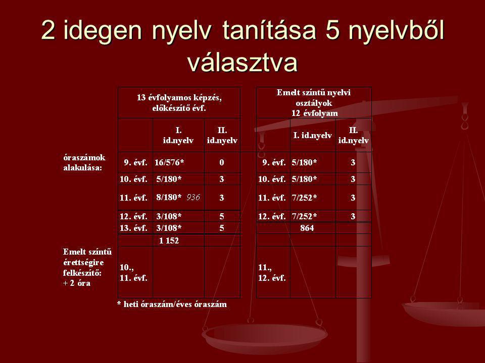 2 idegen nyelv tanítása 5 nyelvből választva