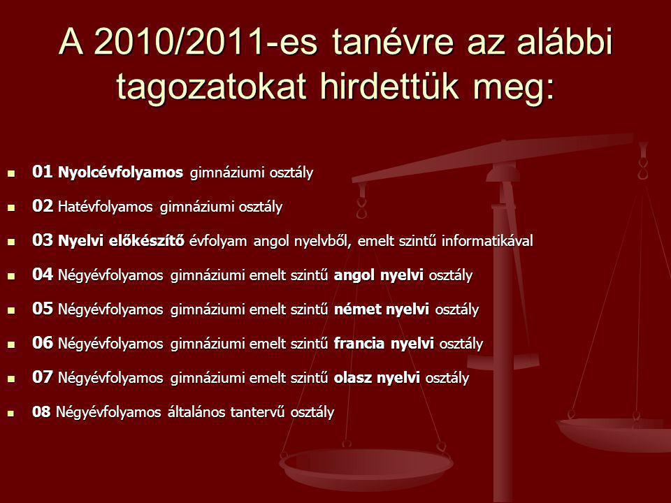 A 2010/2011-es tanévre az alábbi tagozatokat hirdettük meg: