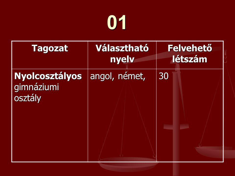 01 Tagozat Választható nyelv Felvehető létszám