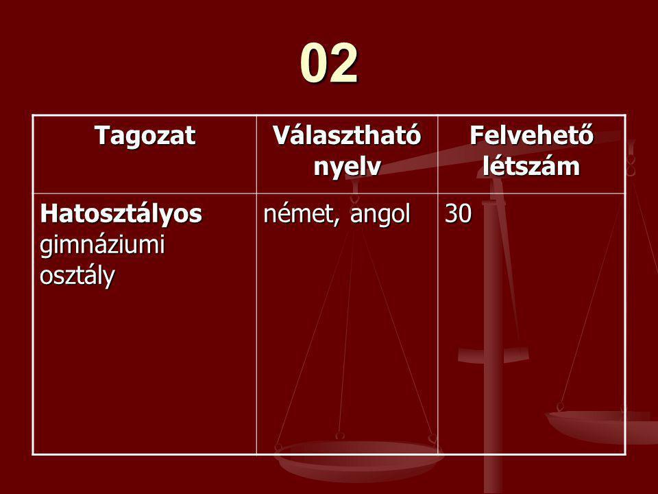 02 Tagozat Választható nyelv Felvehető létszám