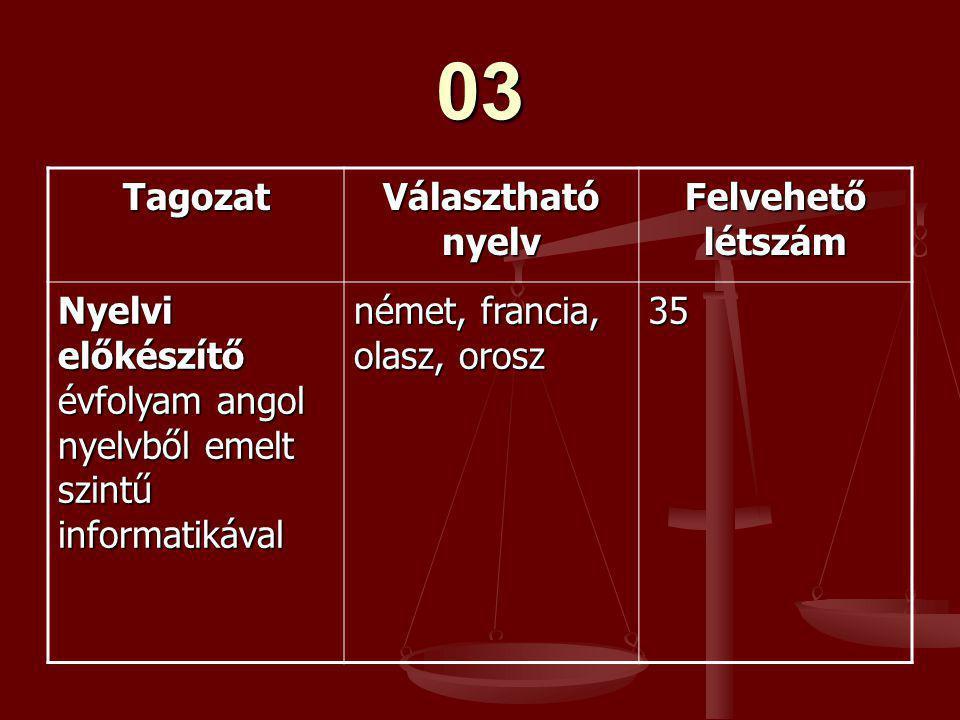 03 Tagozat Választható nyelv Felvehető létszám
