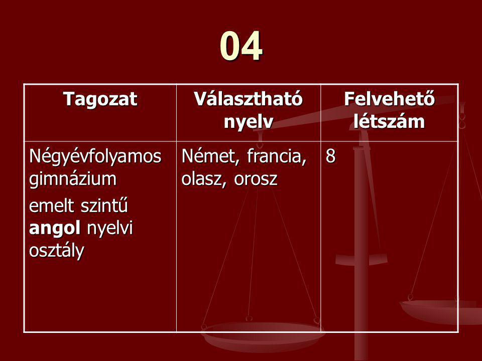 04 Tagozat Választható nyelv Felvehető létszám