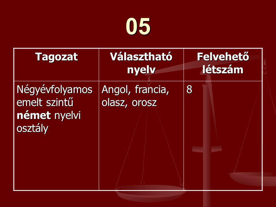 05 Tagozat Választható nyelv Felvehető létszám