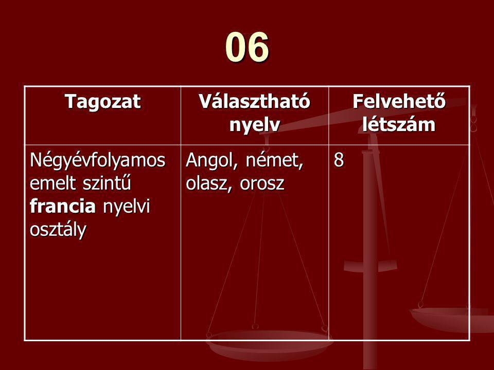 06 Tagozat Választható nyelv Felvehető létszám