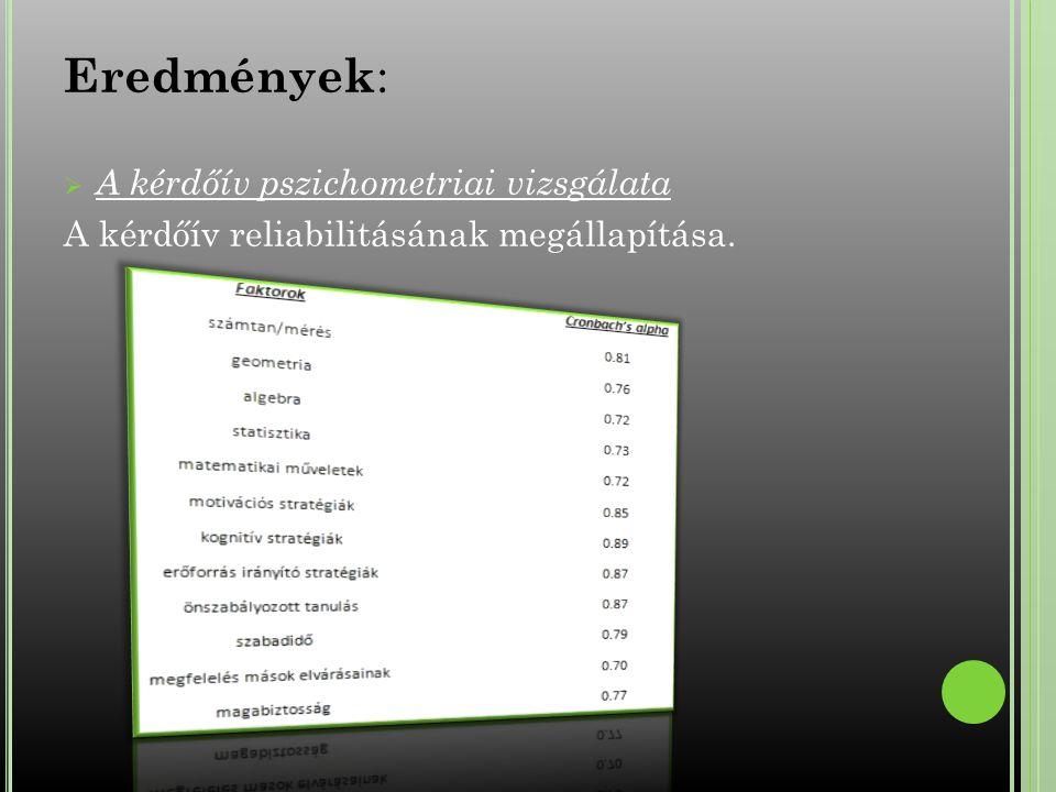 Eredmények: A kérdőív pszichometriai vizsgálata