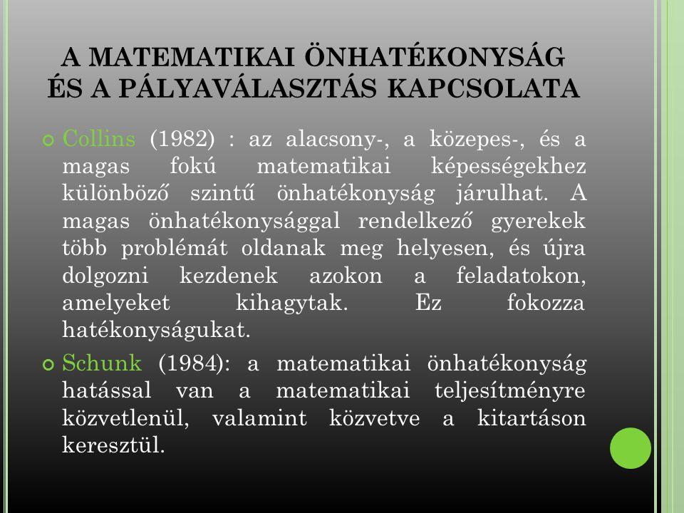 A MATEMATIKAI ÖNHATÉKONYSÁG ÉS A PÁLYAVÁLASZTÁS KAPCSOLATA