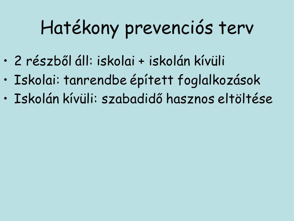 Hatékony prevenciós terv
