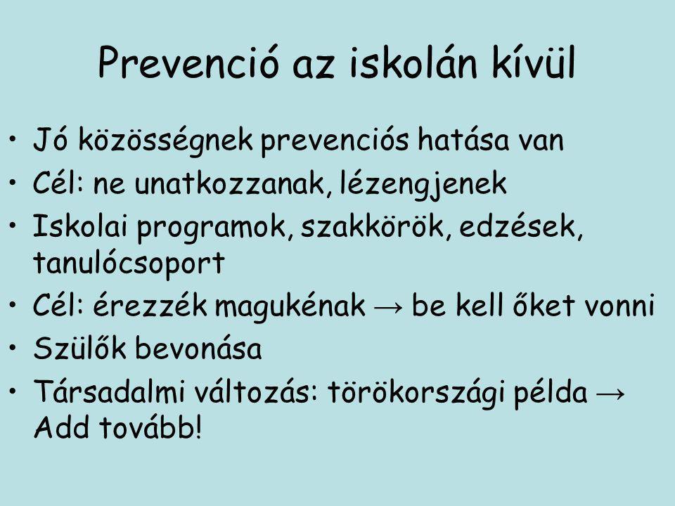 Prevenció az iskolán kívül