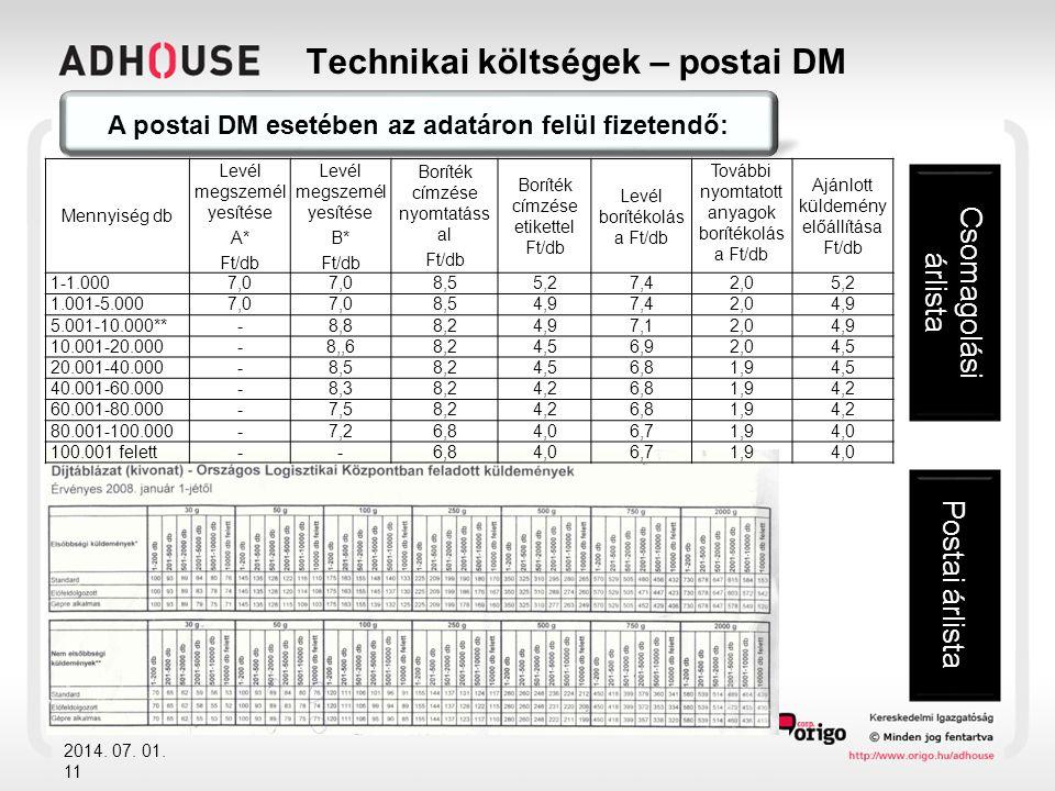 Technikai költségek – postai DM