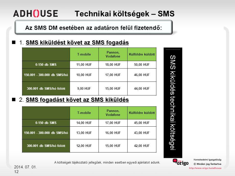 Technikai költségek – SMS
