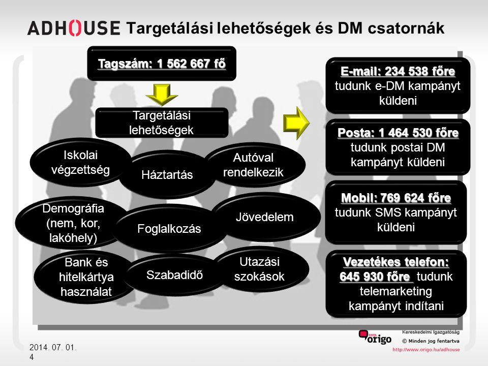 Targetálási lehetőségek és DM csatornák