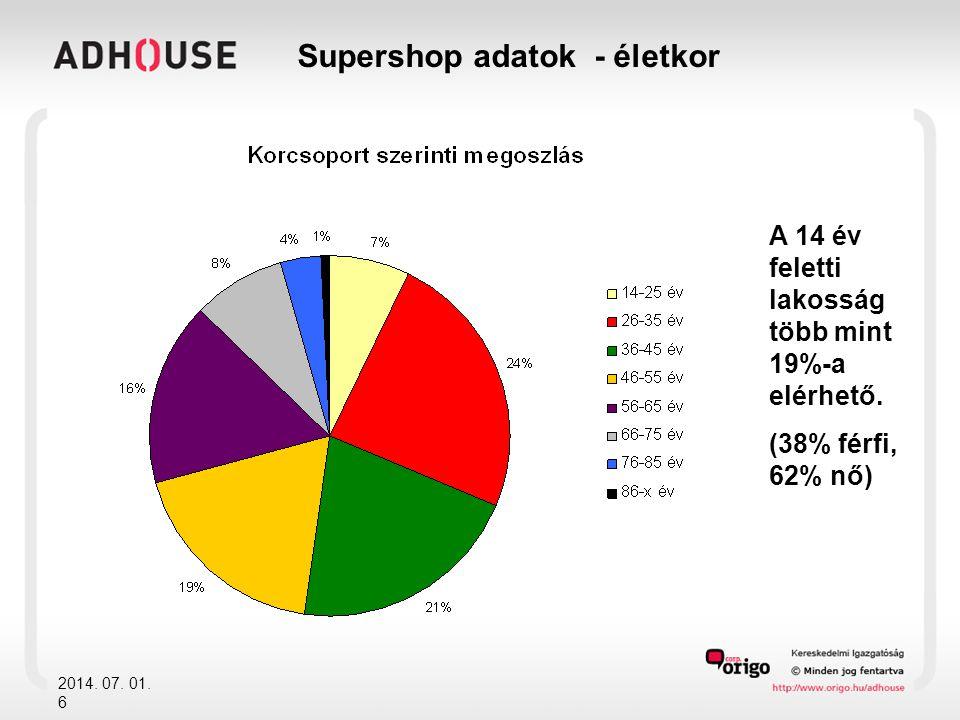 Supershop adatok - életkor