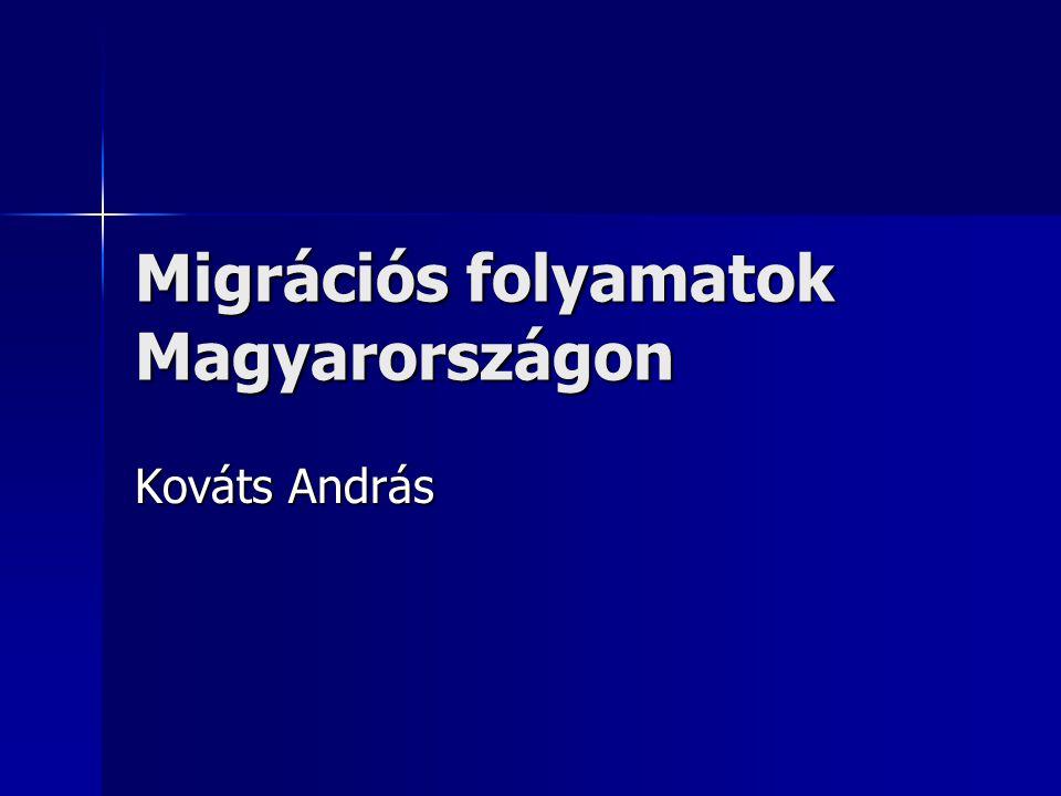 Migrációs folyamatok Magyarországon