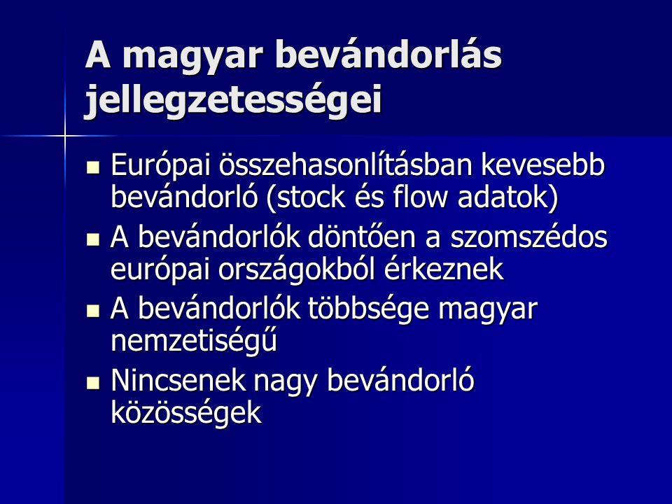 A magyar bevándorlás jellegzetességei