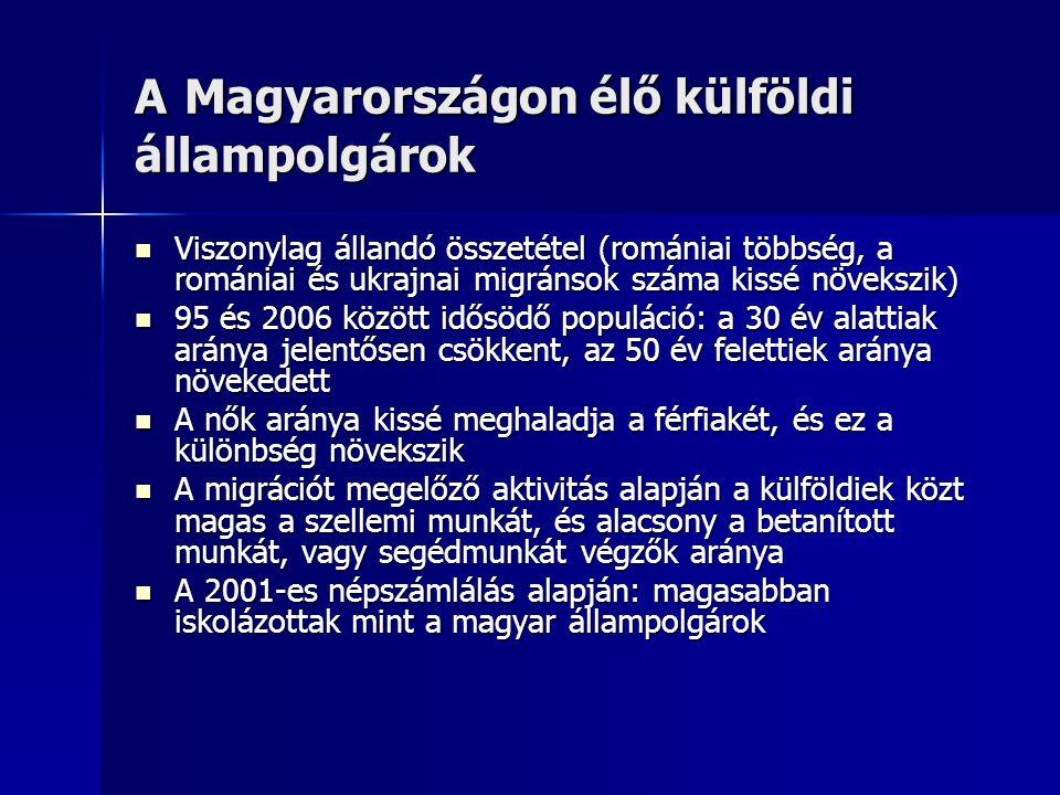 A Magyarországon élő külföldi állampolgárok