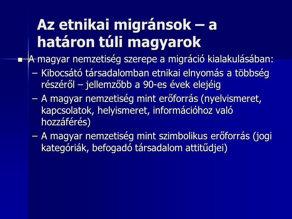 Az etnikai migránsok – a határon túli magyarok