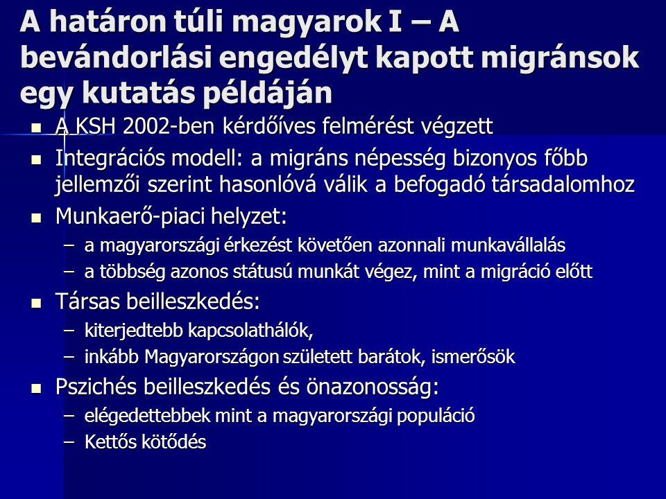 A határon túli magyarok I – A bevándorlási engedélyt kapott migránsok egy kutatás példáján
