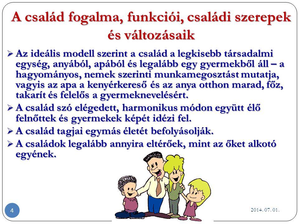 A család fogalma, funkciói, családi szerepek és változásaik