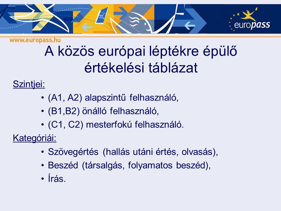 A közös európai léptékre épülő értékelési táblázat