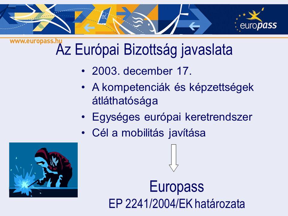 Az Európai Bizottság javaslata