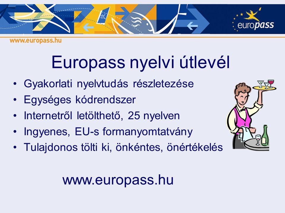 Europass nyelvi útlevél