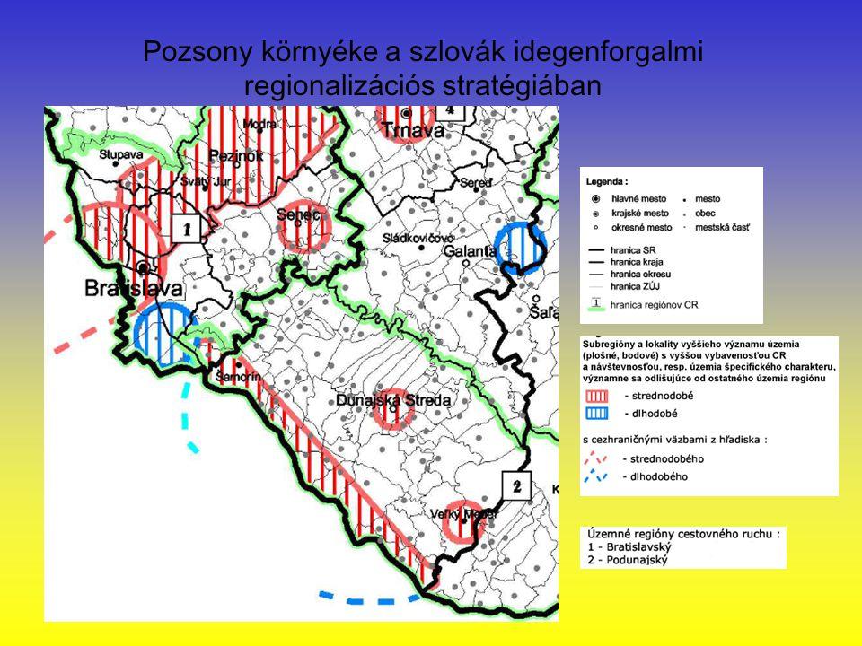 Pozsony környéke a szlovák idegenforgalmi regionalizációs stratégiában