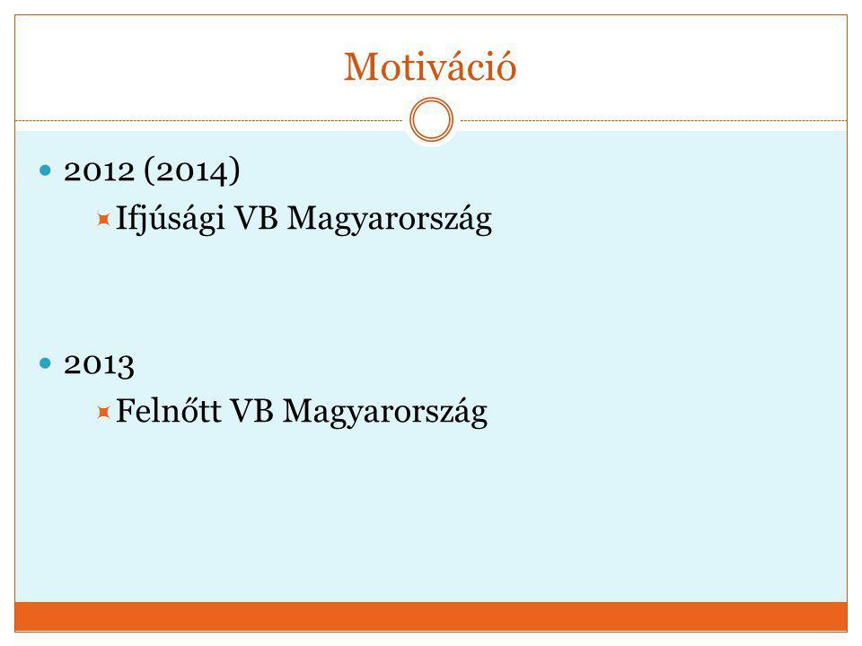 Motiváció 2012 (2014) Ifjúsági VB Magyarország 2013