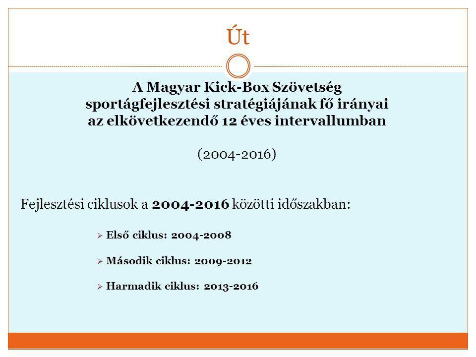 Út A Magyar Kick-Box Szövetség