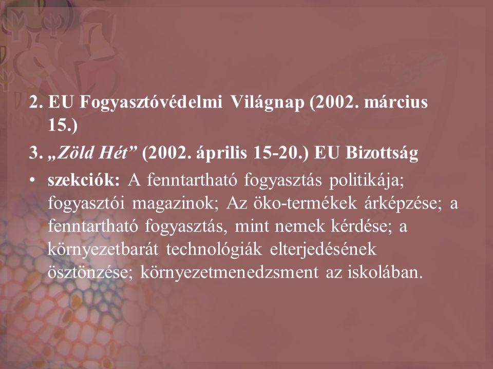 2. EU Fogyasztóvédelmi Világnap (2002. március 15.)