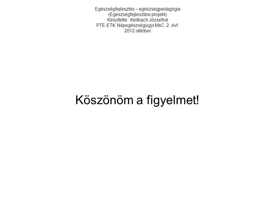 Egészségfejlesztés – egészségpedagógia (Egészségfejlesztési projekt) Készítette: Keilbach Józsefné PTE-ETK Népegészségügyi MsC. 2. évf. 2012.október