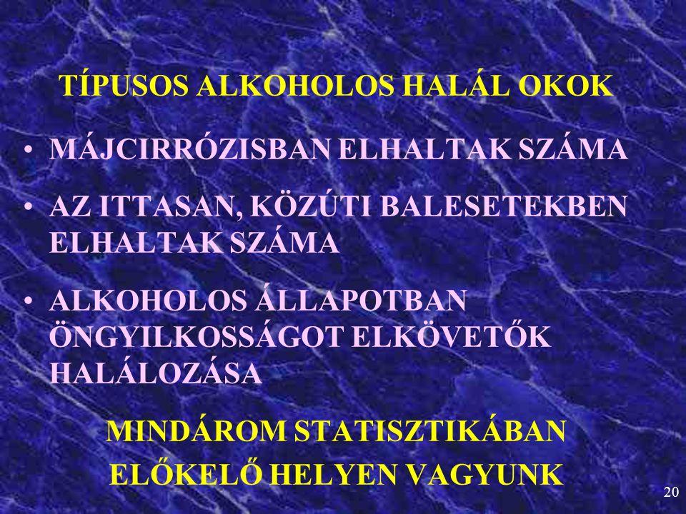 TÍPUSOS ALKOHOLOS HALÁL OKOK MÁJCIRRÓZISBAN ELHALTAK SZÁMA