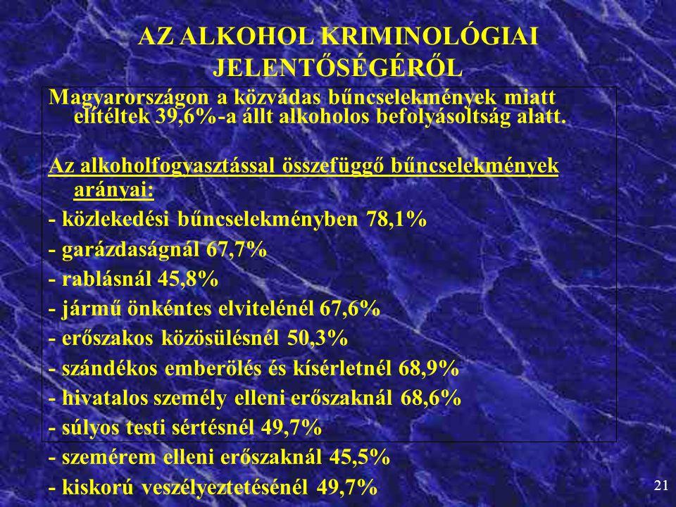 AZ ALKOHOL KRIMINOLÓGIAI JELENTŐSÉGÉRŐL