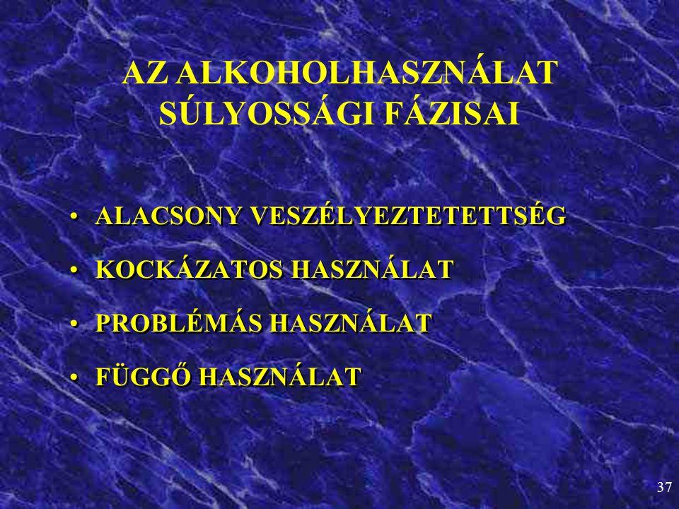 AZ ALKOHOLHASZNÁLAT SÚLYOSSÁGI FÁZISAI