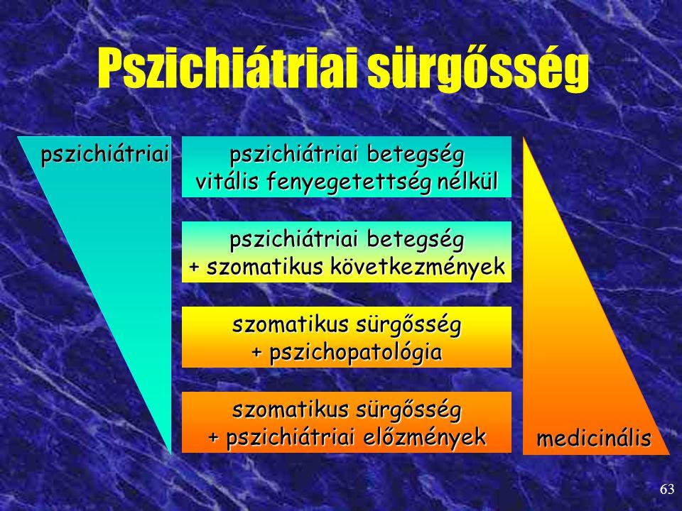Pszichiátriai sürgősség