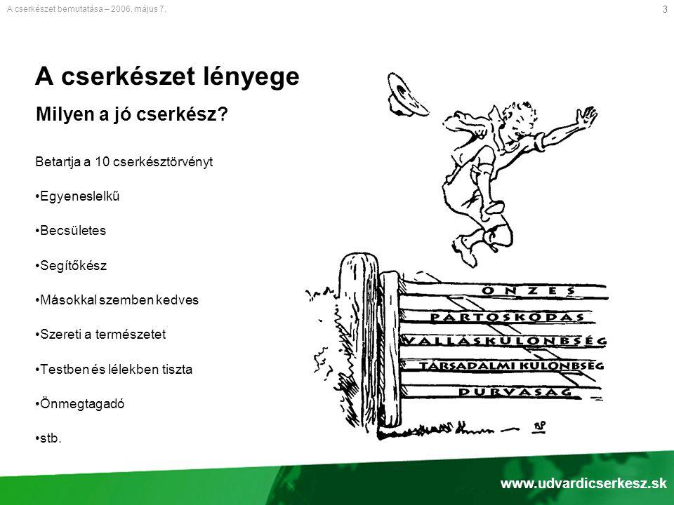 A cserkészet lényege Milyen a jó cserkész www.udvardicserkesz.sk