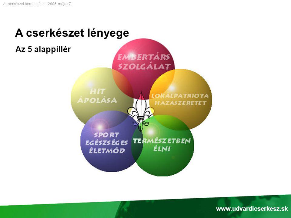 A cserkészet lényege Az 5 alappillér www.udvardicserkesz.sk