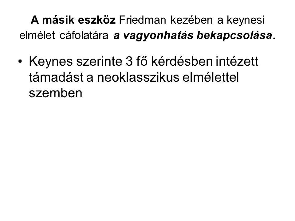 A másik eszköz Friedman kezében a keynesi elmélet cáfolatára a vagyonhatás bekapcsolása.