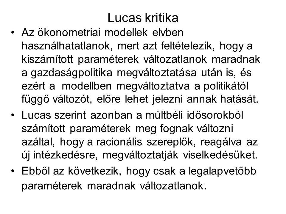 Lucas kritika