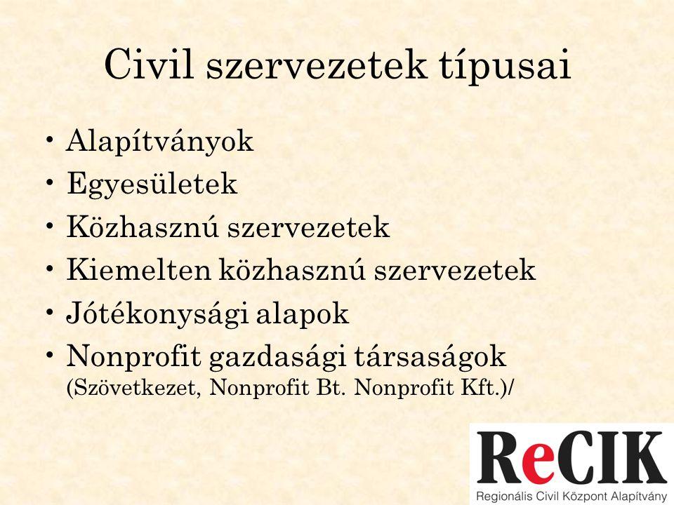 Civil szervezetek típusai