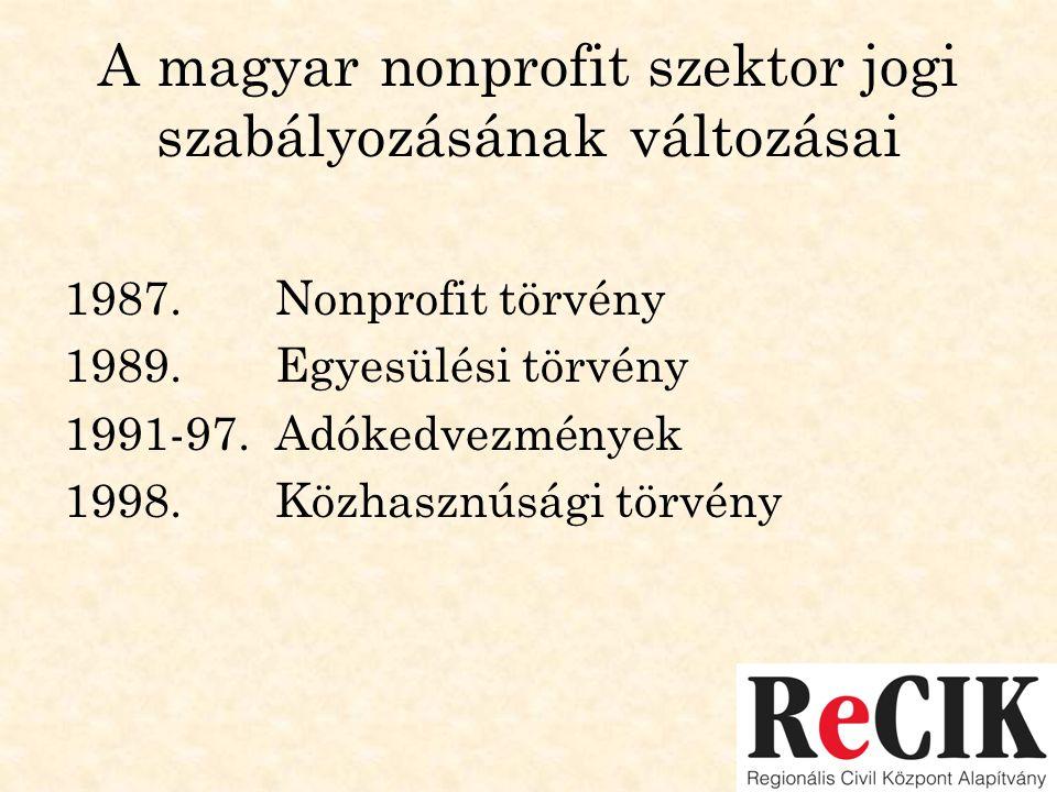 A magyar nonprofit szektor jogi szabályozásának változásai