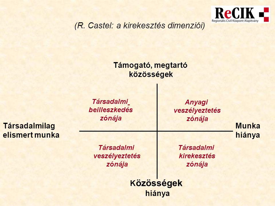 (R. Castel: a kirekesztés dimenziói)
