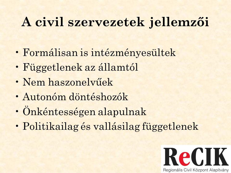A civil szervezetek jellemzői